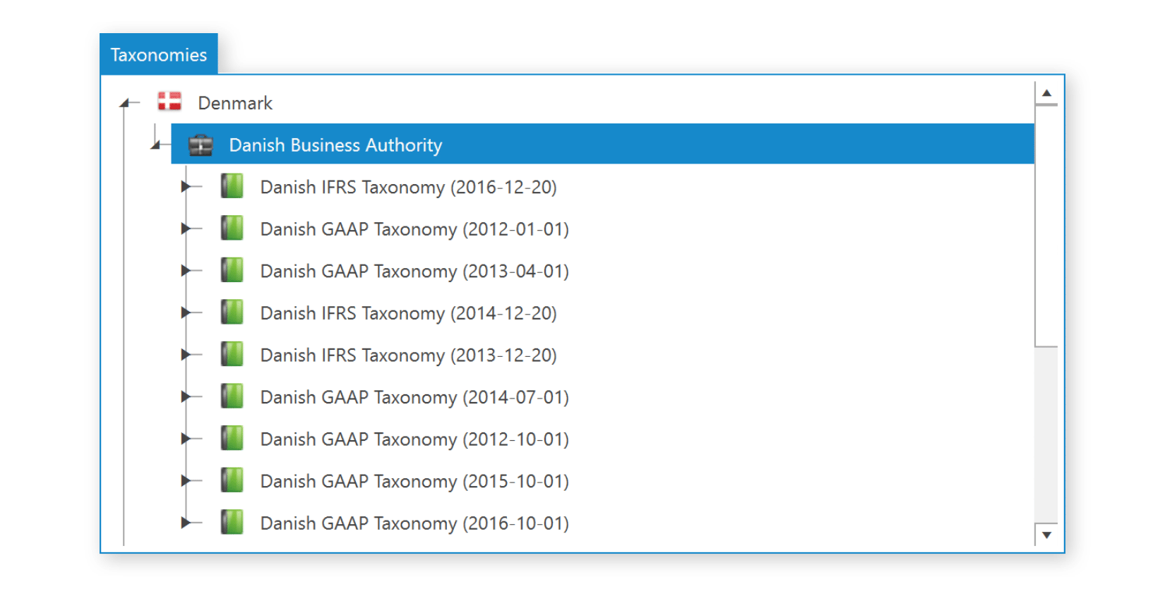 Danish XBRL Taxonomies in Report Authority's Taxonomy Library
