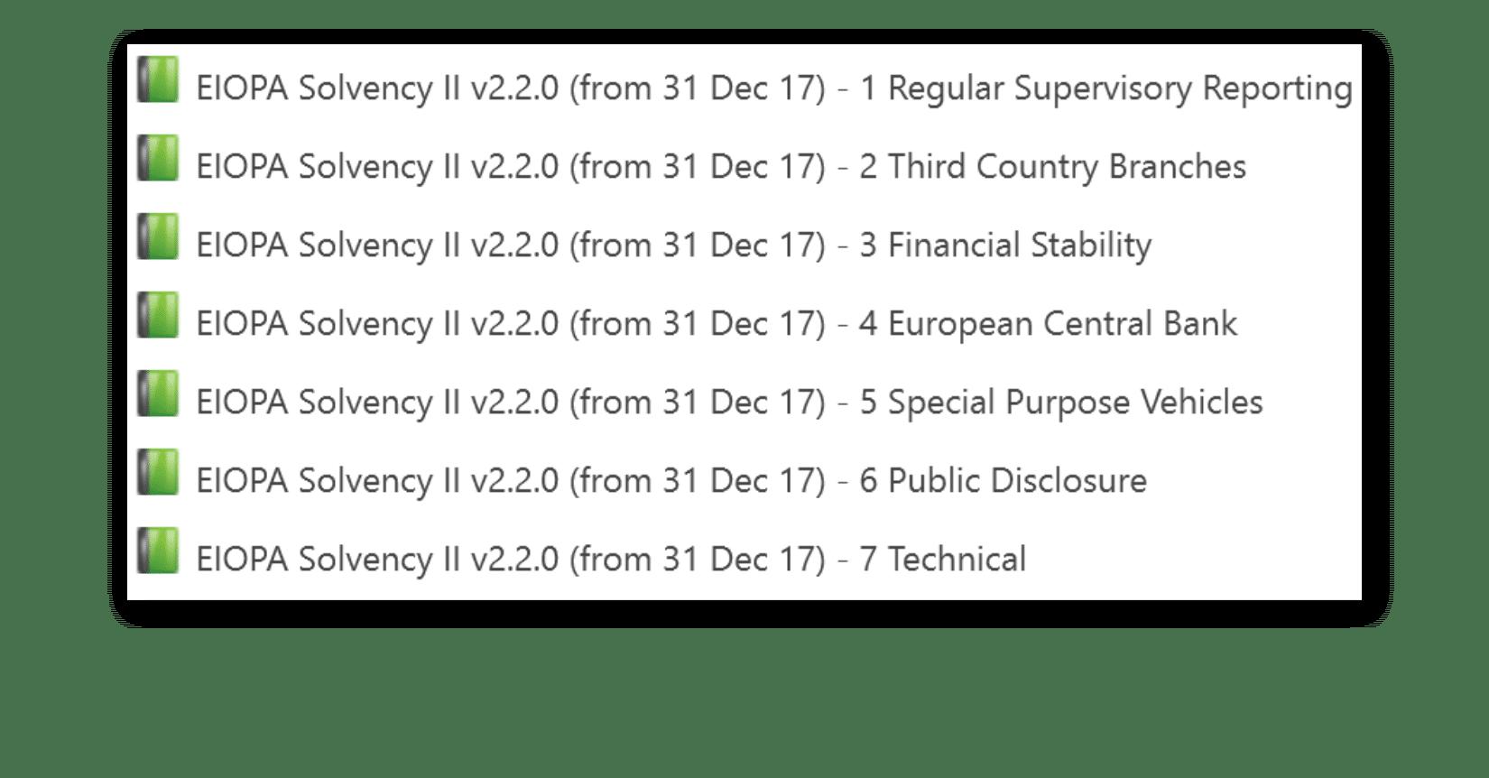 EIOPA Solvency II XBRL Taxonomy